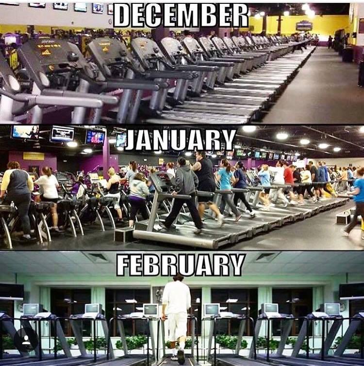 nouvelles résolution et sport. Le syndrôme du parking lors de la nouvelle année.