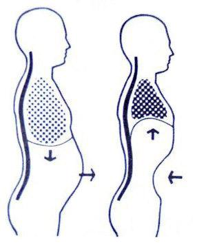 respiration-diaphragmatique