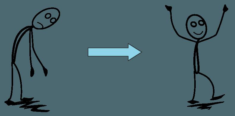 reagir avec bieveillance dans la méthode RAIN