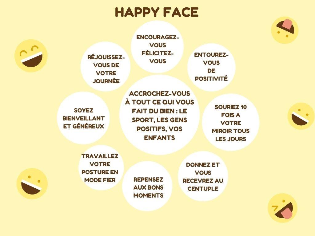 Technique de l'happy face pour devenir plus heureux et plus positif au quotidien